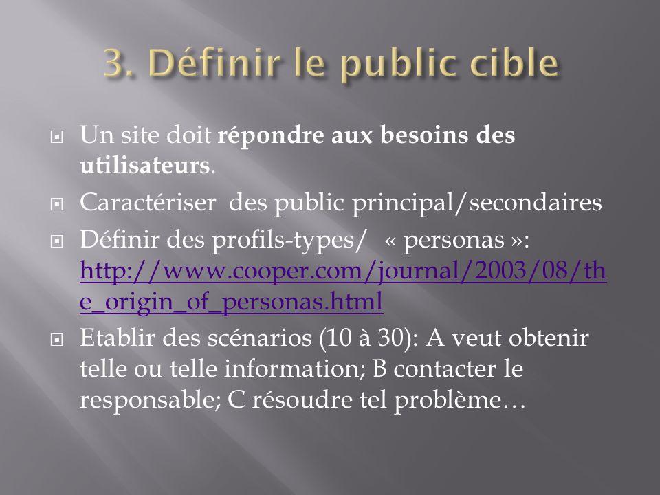 3. Définir le public cible