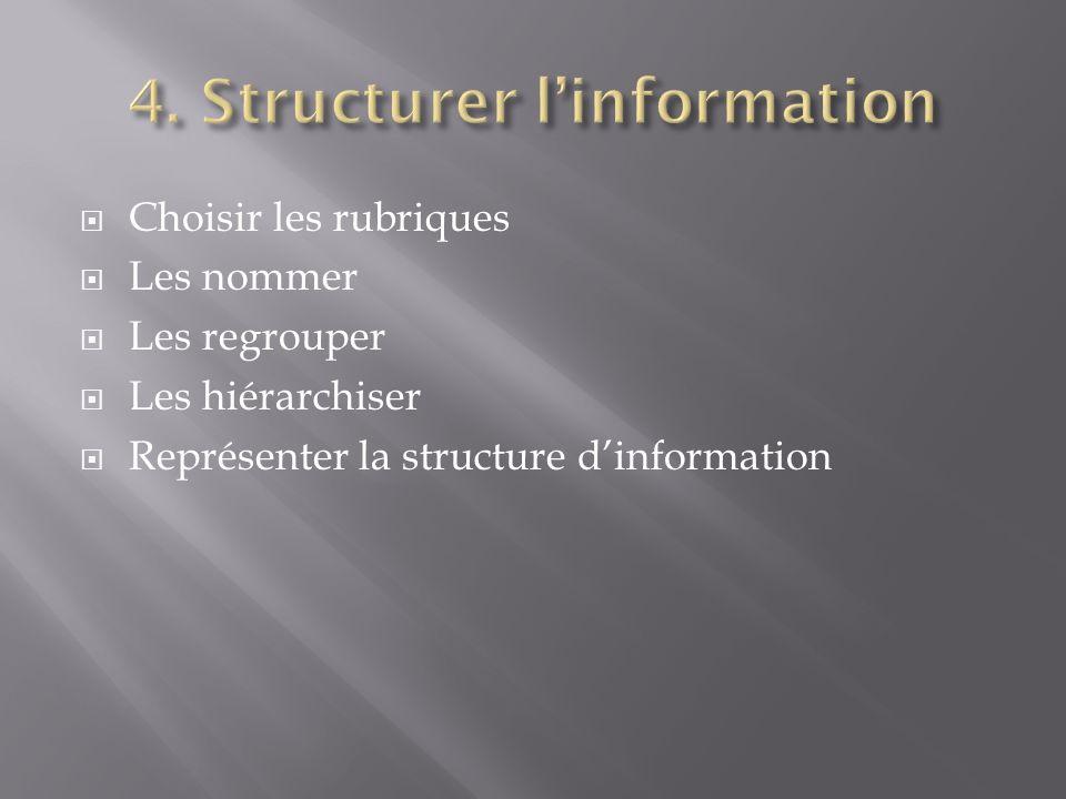 4. Structurer l'information