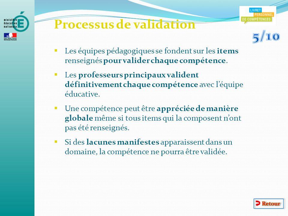Processus de validation 5/10