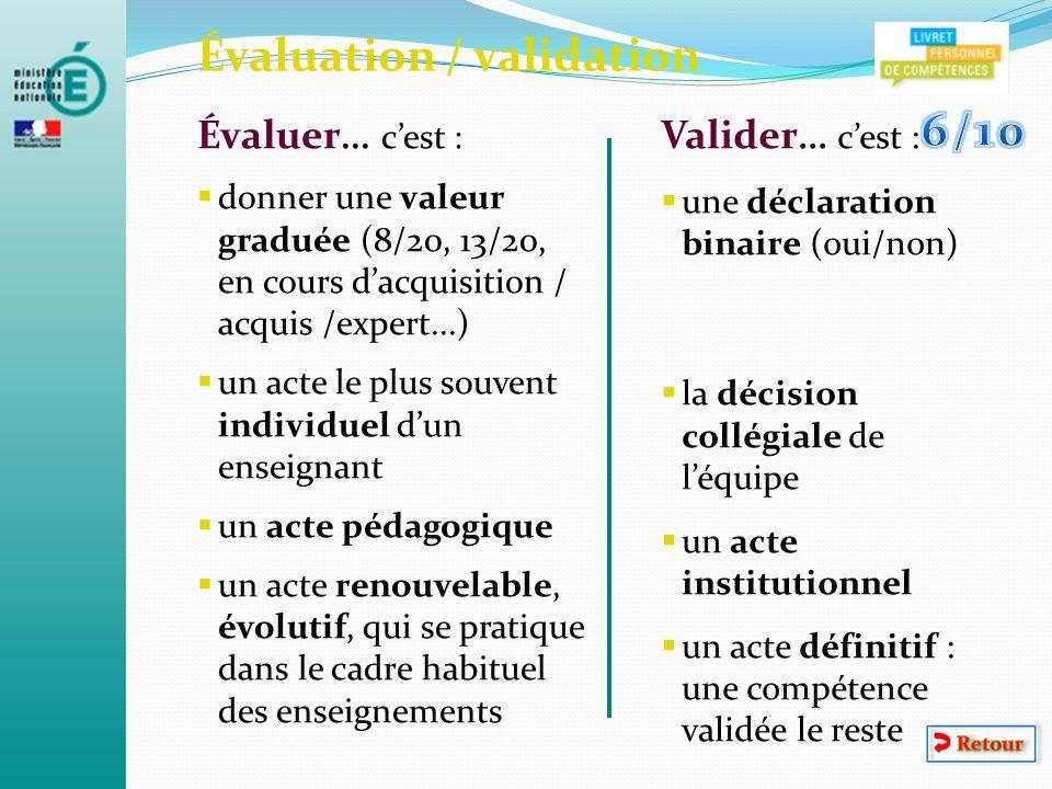 Évaluation / validation