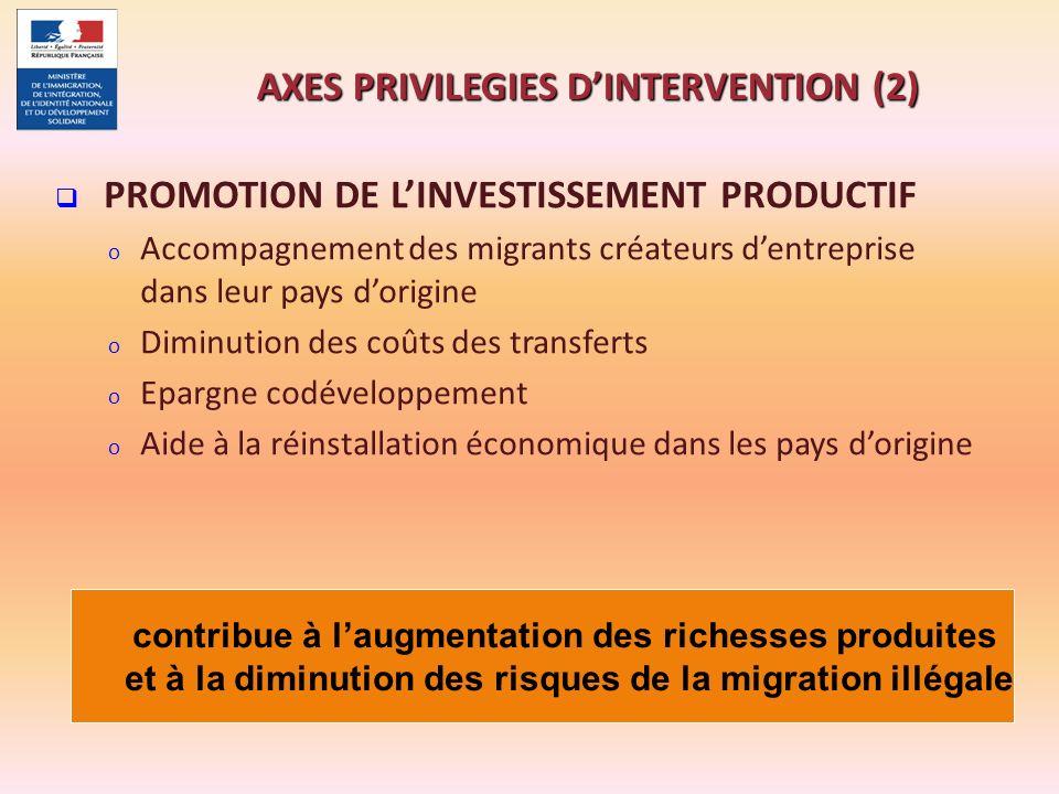 AXES PRIVILEGIES D'INTERVENTION (2)
