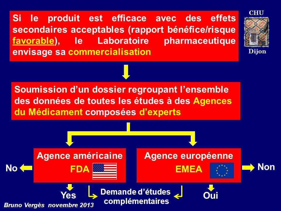 Agence américaine FDA Agence européenne EMEA Non No Yes Oui