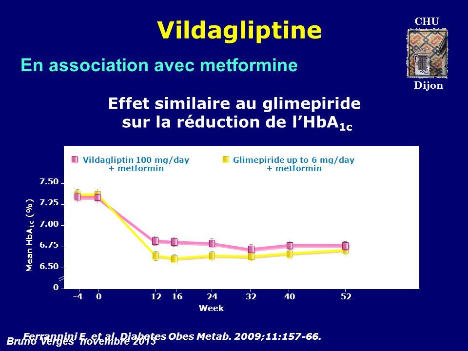 Vildagliptine En association avec metformine
