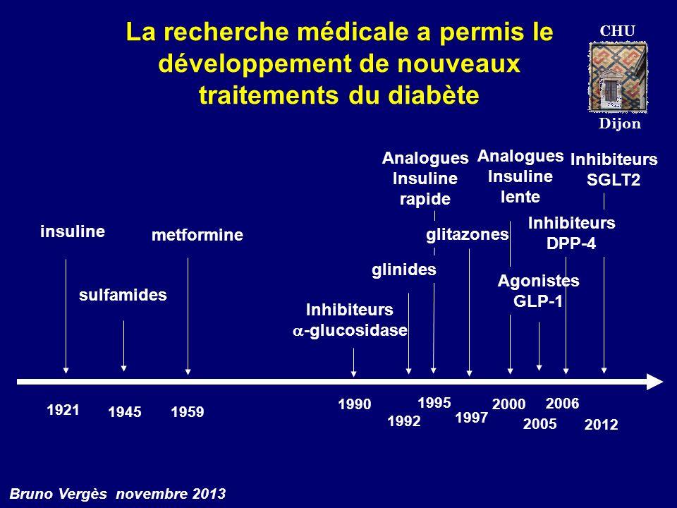 La recherche médicale a permis le développement de nouveaux traitements du diabète