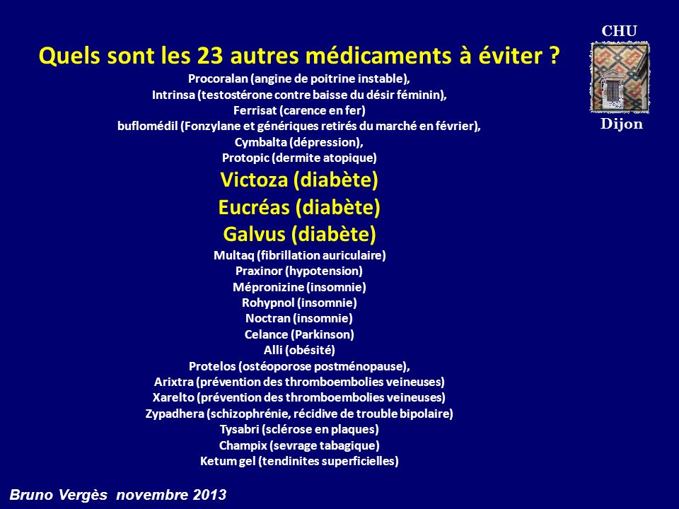 Quels sont les 23 autres médicaments à éviter