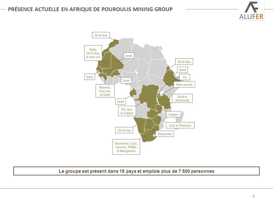 Présence actuelle en Afrique de pouroulis mining group