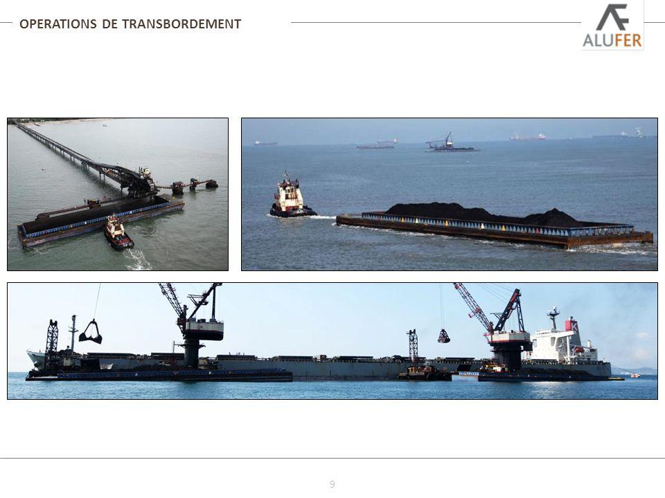 OPERATIONS DE TRANSBORDEMENT