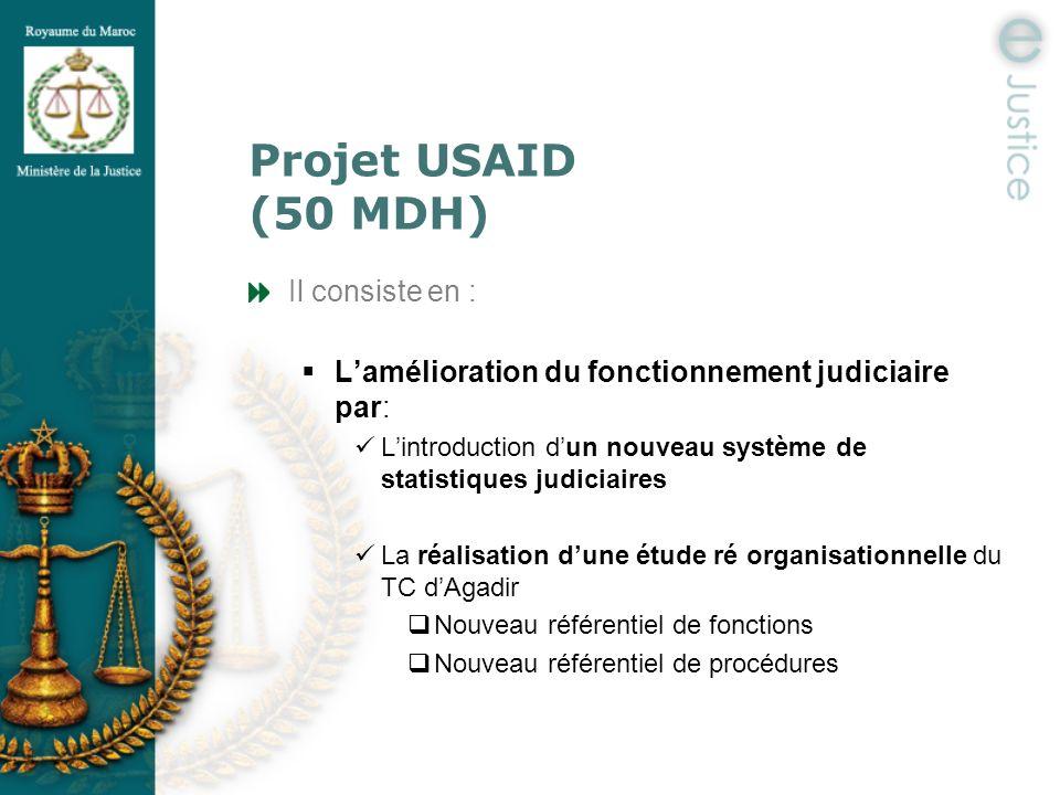 Projet USAID (50 MDH) Il consiste en :