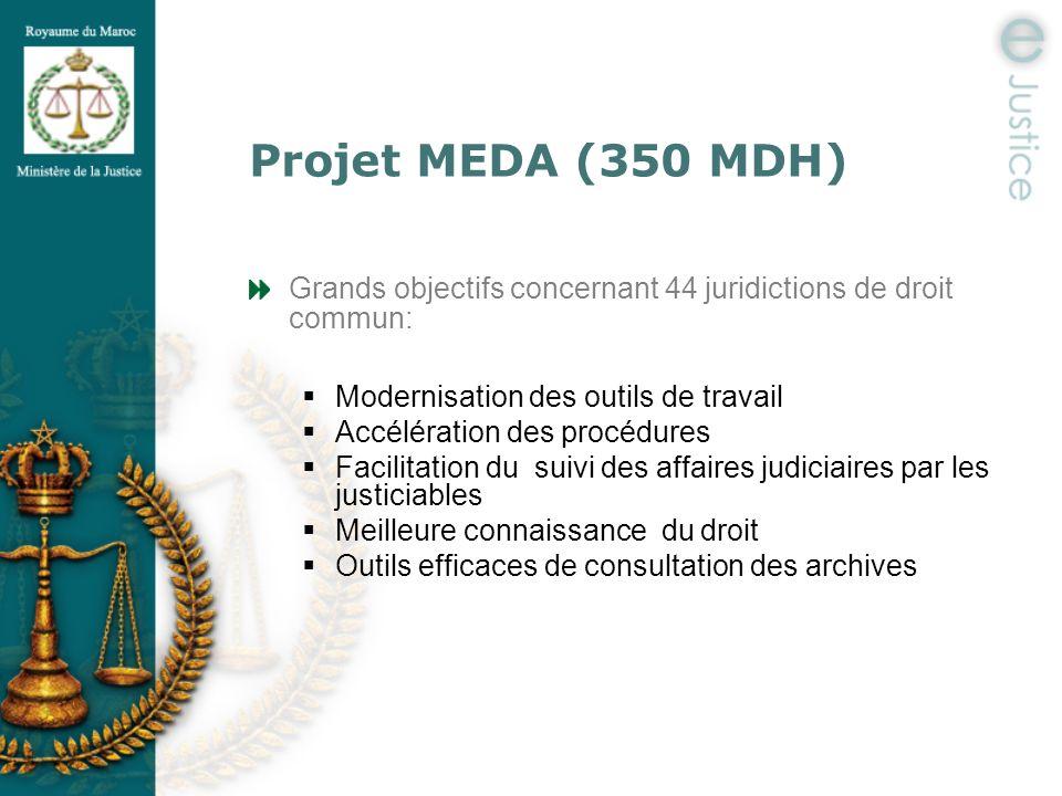 Projet MEDA (350 MDH) Grands objectifs concernant 44 juridictions de droit commun: Modernisation des outils de travail.
