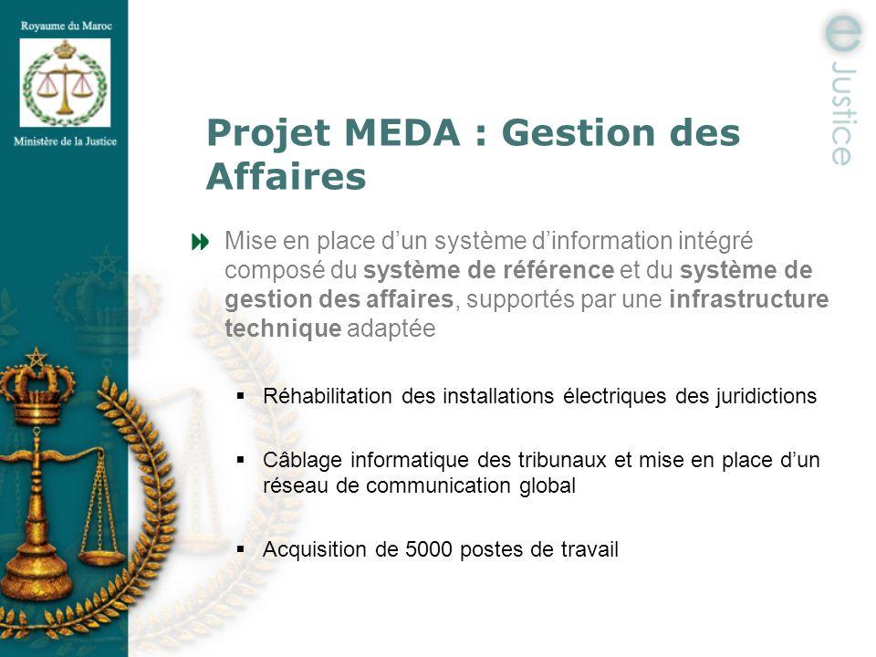 Projet MEDA : Gestion des Affaires