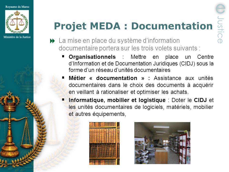 Projet MEDA : Documentation