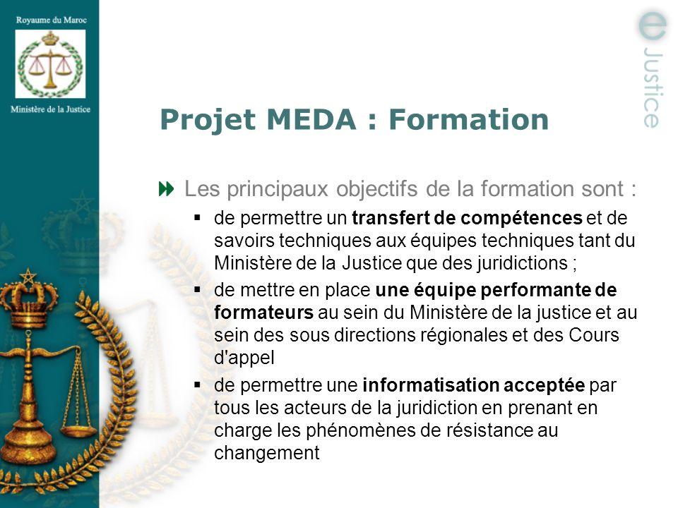 Projet MEDA : Formation