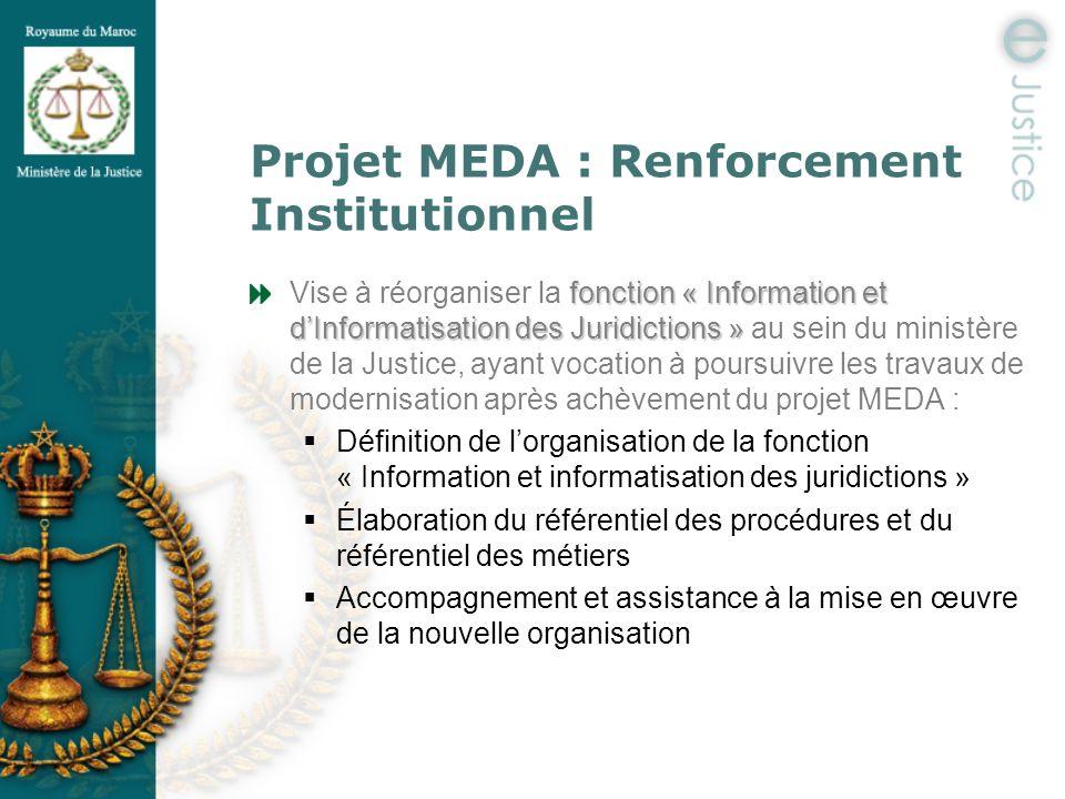 Projet MEDA : Renforcement Institutionnel
