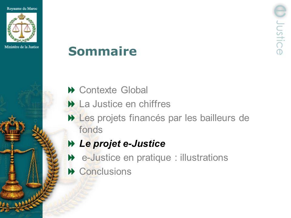Sommaire Contexte Global La Justice en chiffres