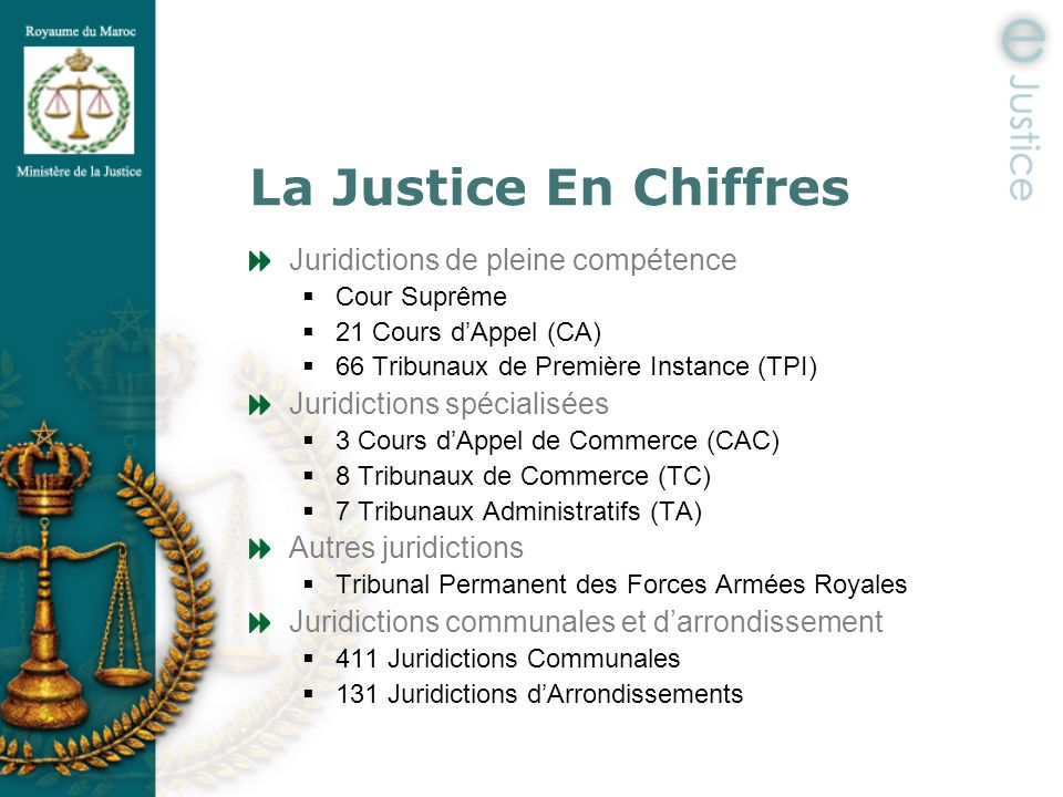 La Justice En Chiffres Juridictions de pleine compétence