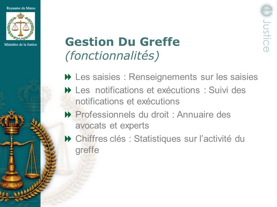 Gestion Du Greffe (fonctionnalités)