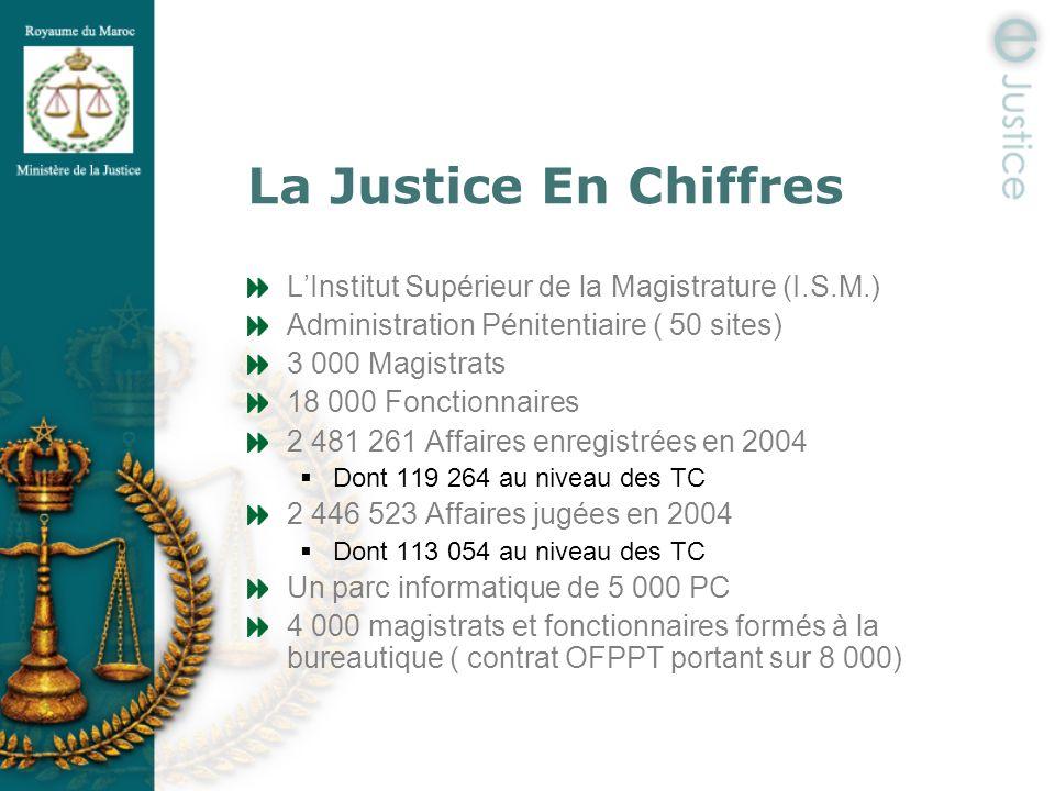 La Justice En Chiffres L'Institut Supérieur de la Magistrature (I.S.M.) Administration Pénitentiaire ( 50 sites)