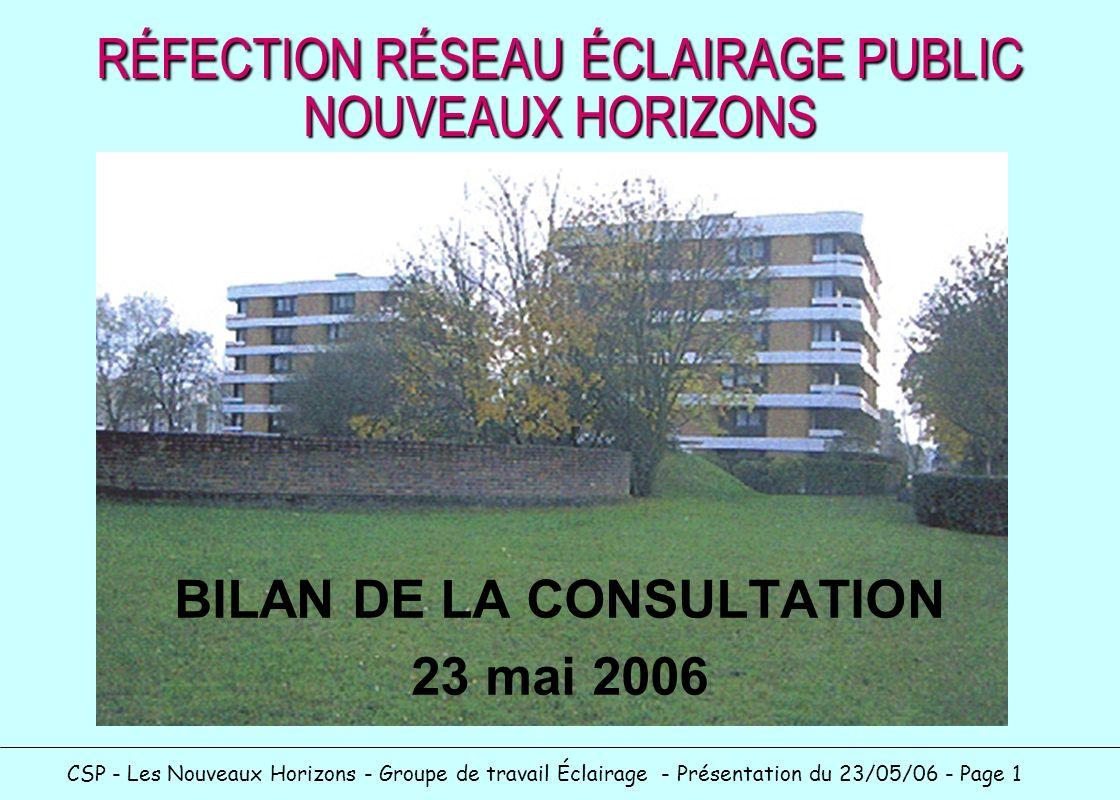 RÉFECTION RÉSEAU ÉCLAIRAGE PUBLIC NOUVEAUX HORIZONS