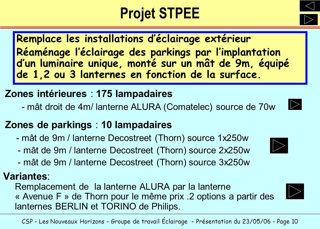 Projet STPEE Remplace les installations d'éclairage extérieur