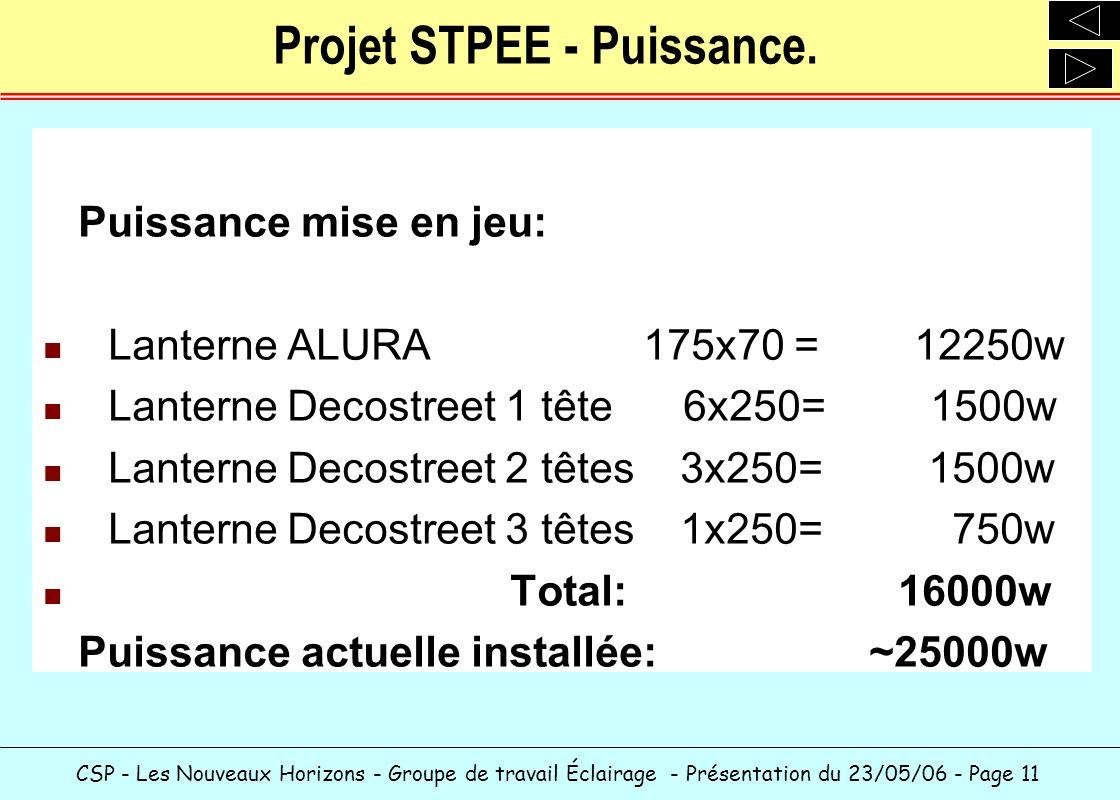 Projet STPEE - Puissance.
