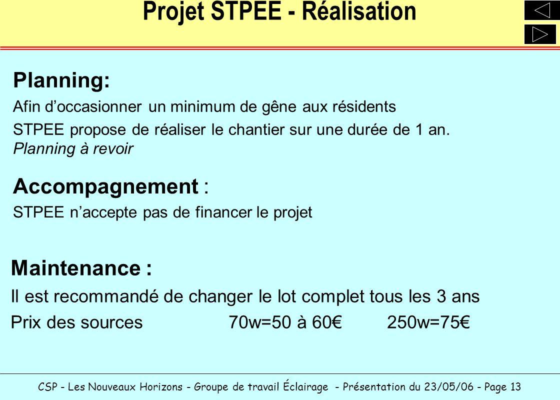 Projet STPEE - Réalisation