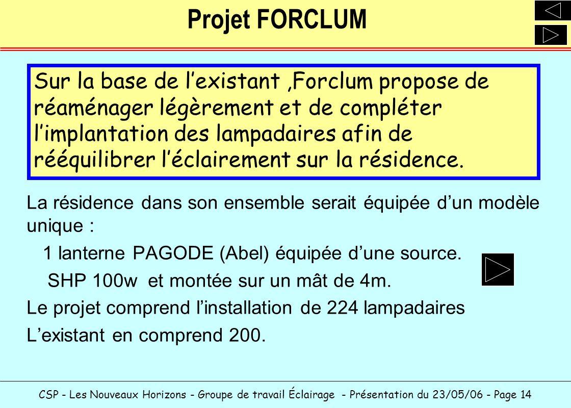 Projet FORCLUM