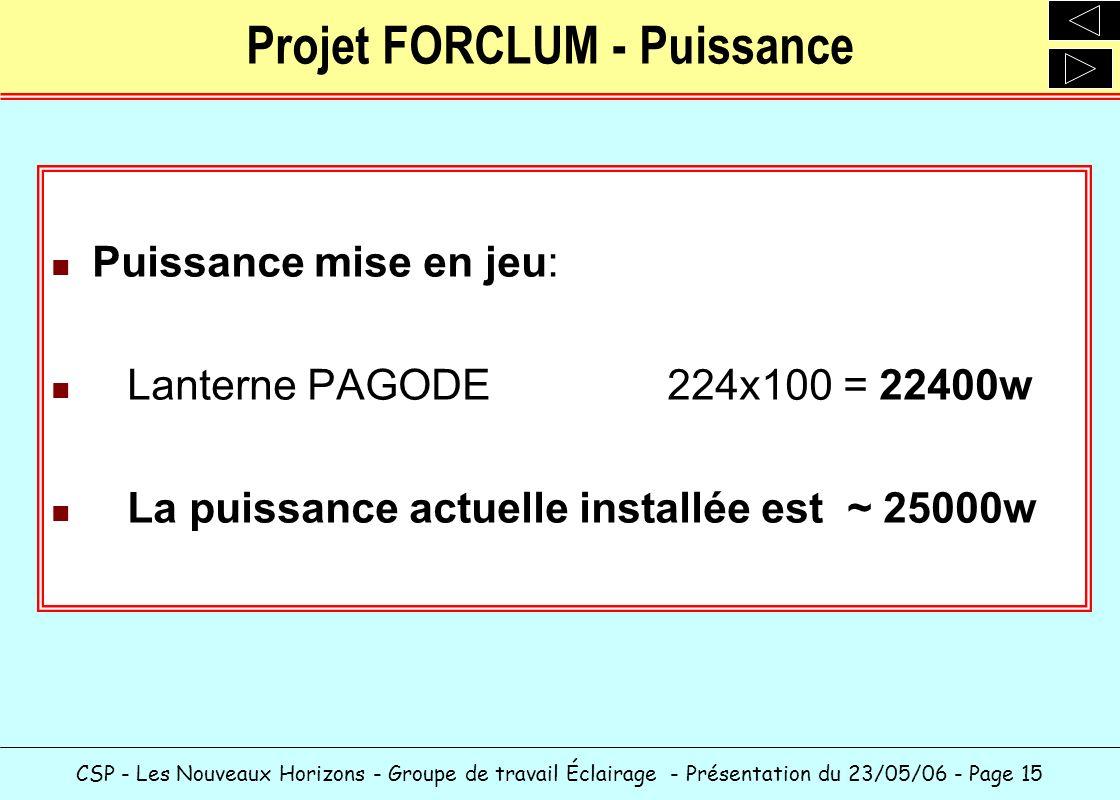 Projet FORCLUM - Puissance