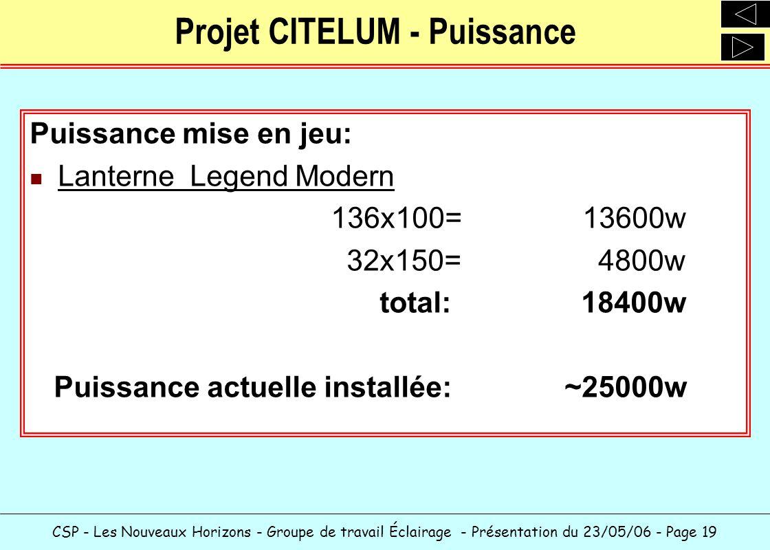 Projet CITELUM - Puissance