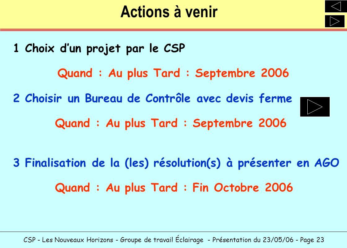 Actions à venir 1 Choix d'un projet par le CSP
