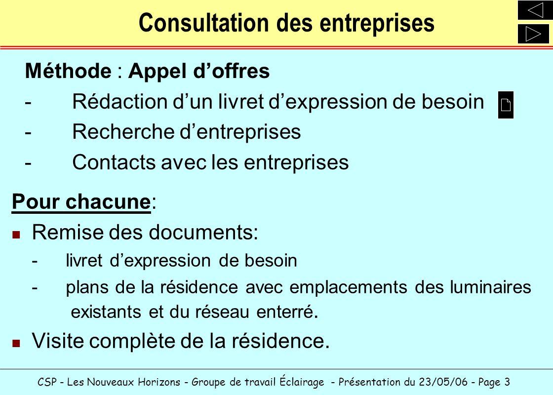 Consultation des entreprises