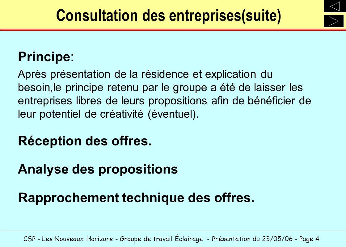 Consultation des entreprises(suite)