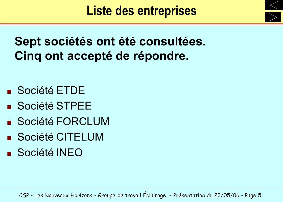 Liste des entreprises Sept sociétés ont été consultées. Cinq ont accepté de répondre. Société ETDE.