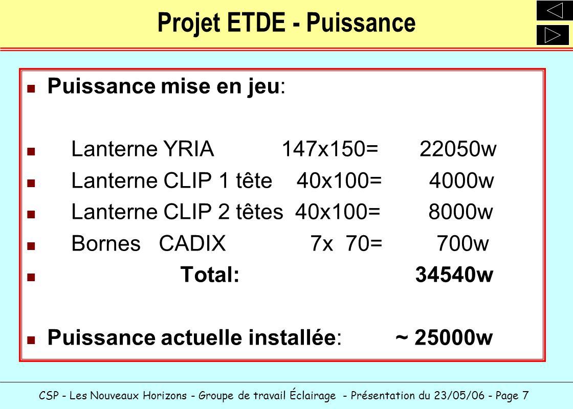 Projet ETDE - Puissance