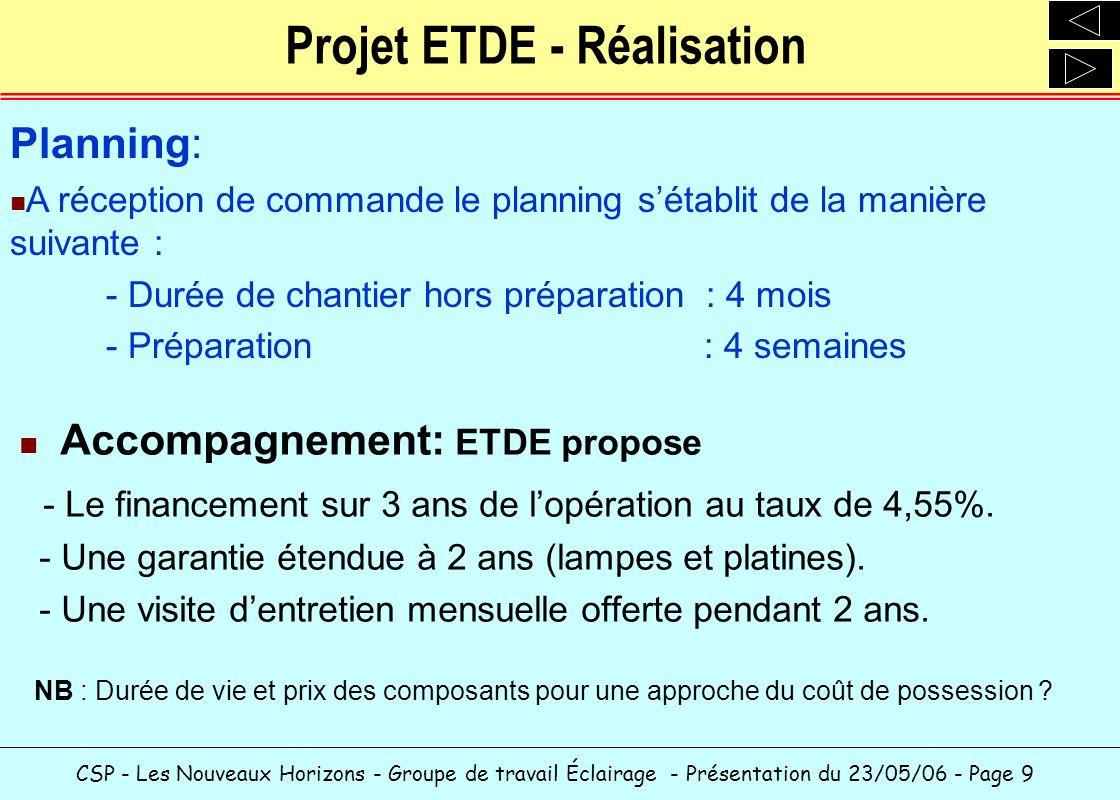Projet ETDE - Réalisation
