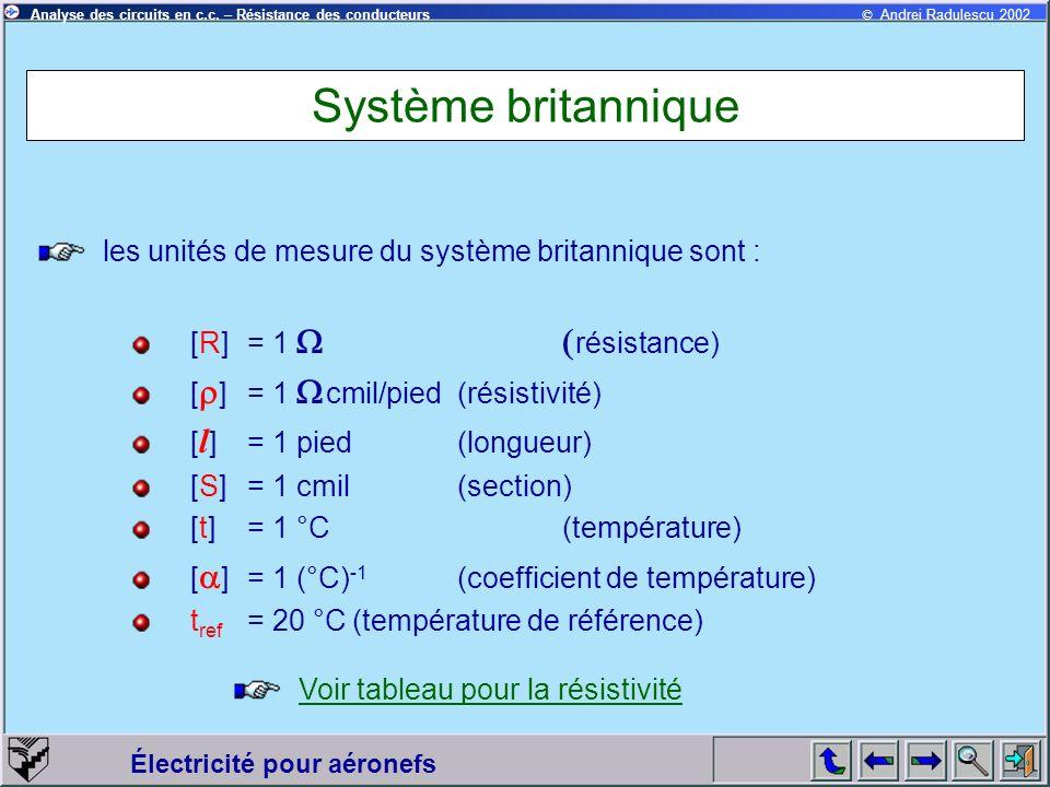 Système britannique les unités de mesure du système britannique sont :