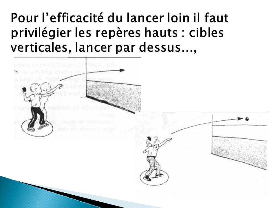 Pour l'efficacité du lancer loin il faut privilégier les repères hauts : cibles verticales, lancer par dessus…,