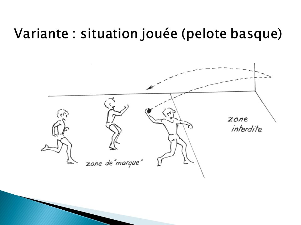 Variante : situation jouée (pelote basque)