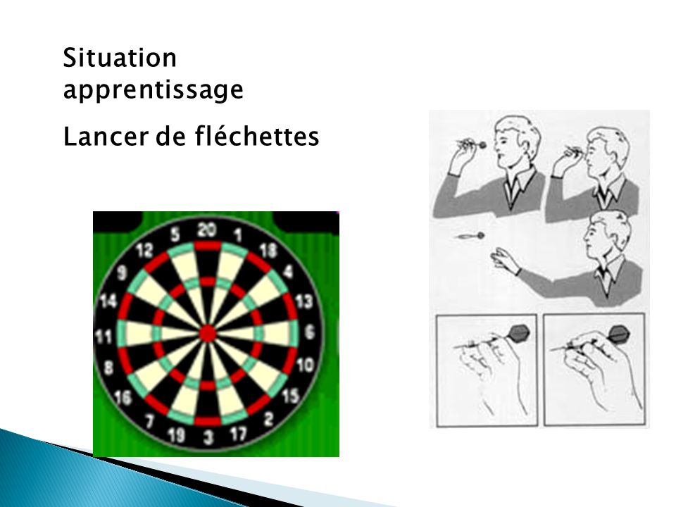 Situation apprentissage