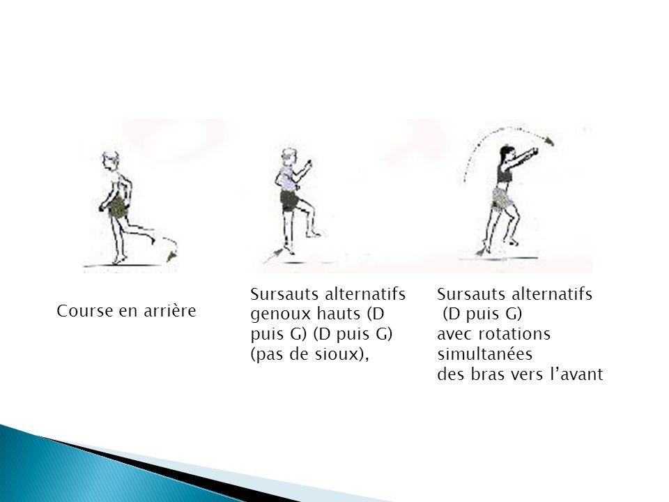 Sursauts alternatifs genoux hauts (D puis G) (D puis G) (pas de sioux), Sursauts alternatifs. (D puis G)