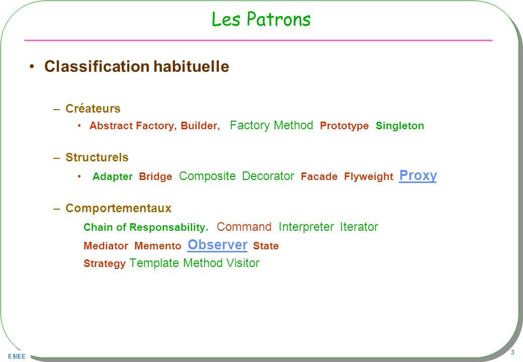 Les Patrons Classification habituelle Créateurs Structurels