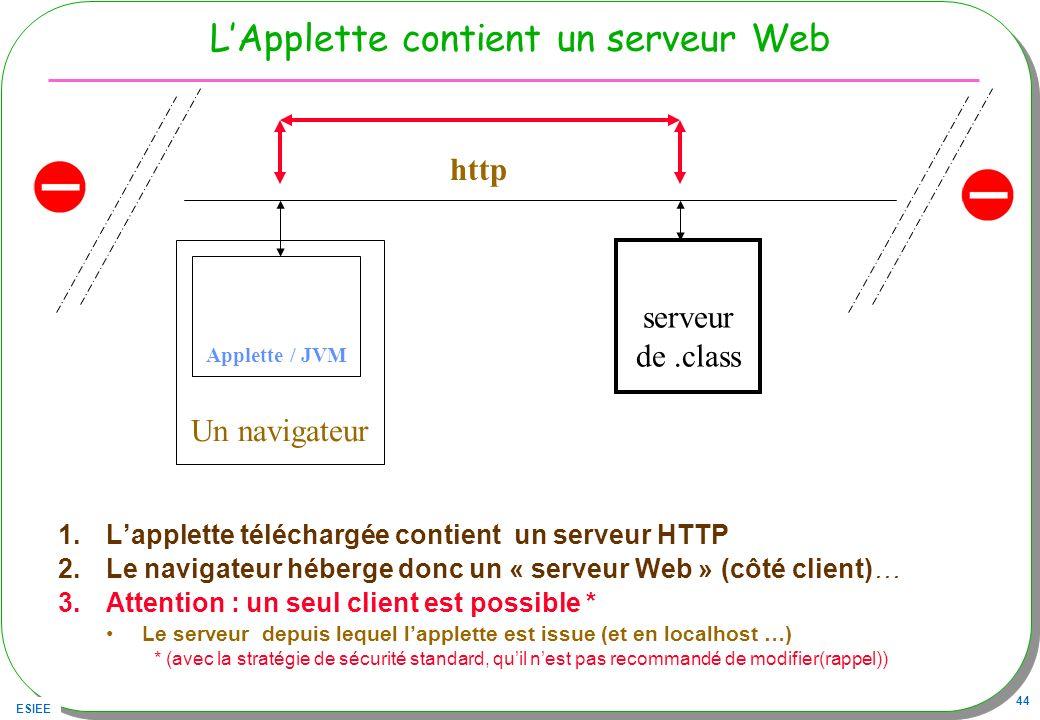 L'Applette contient un serveur Web