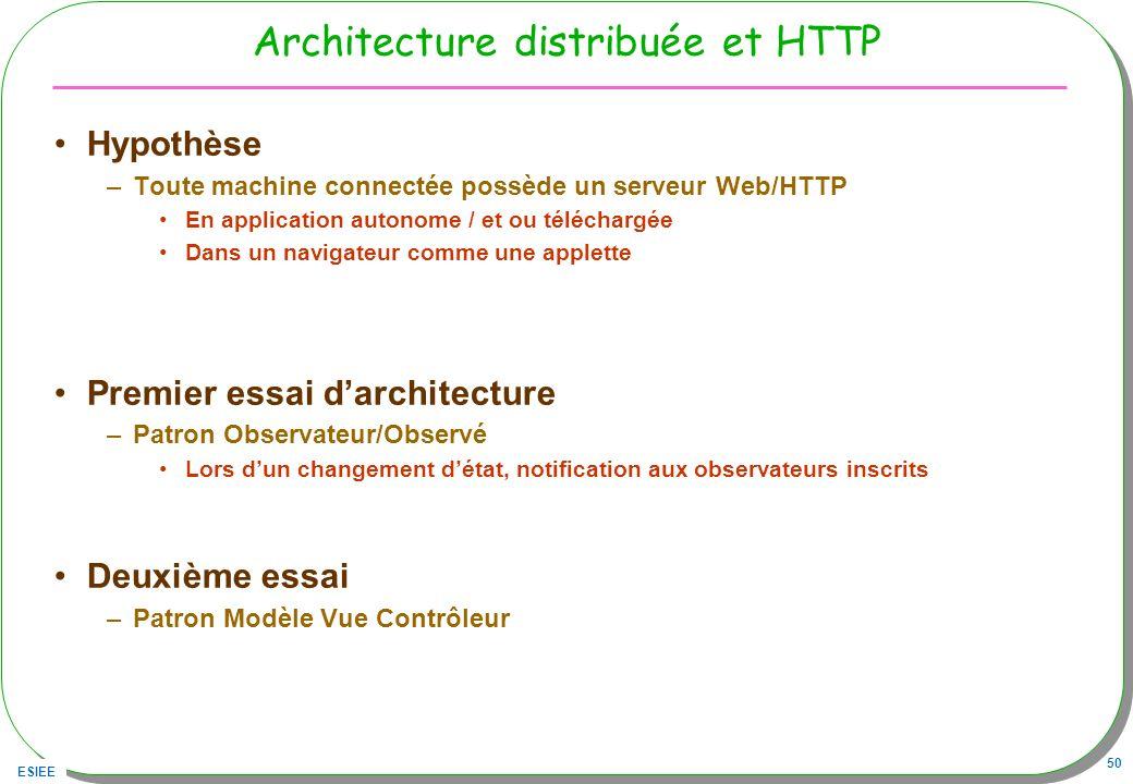 Architecture distribuée et HTTP