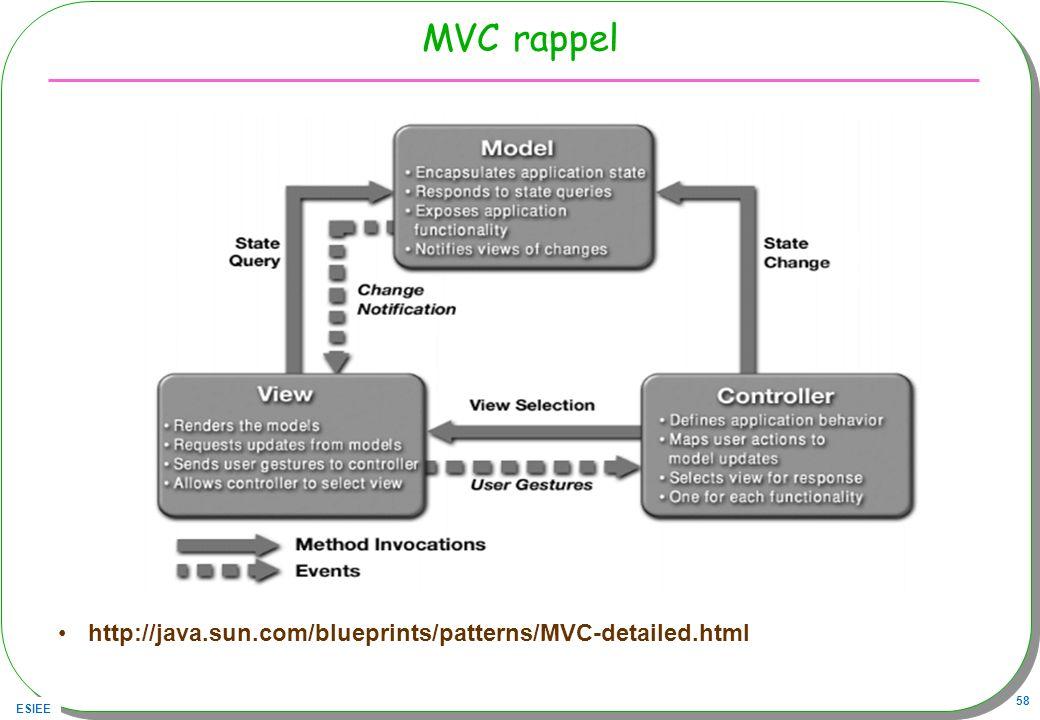 MVC rappel http://java.sun.com/blueprints/patterns/MVC-detailed.html