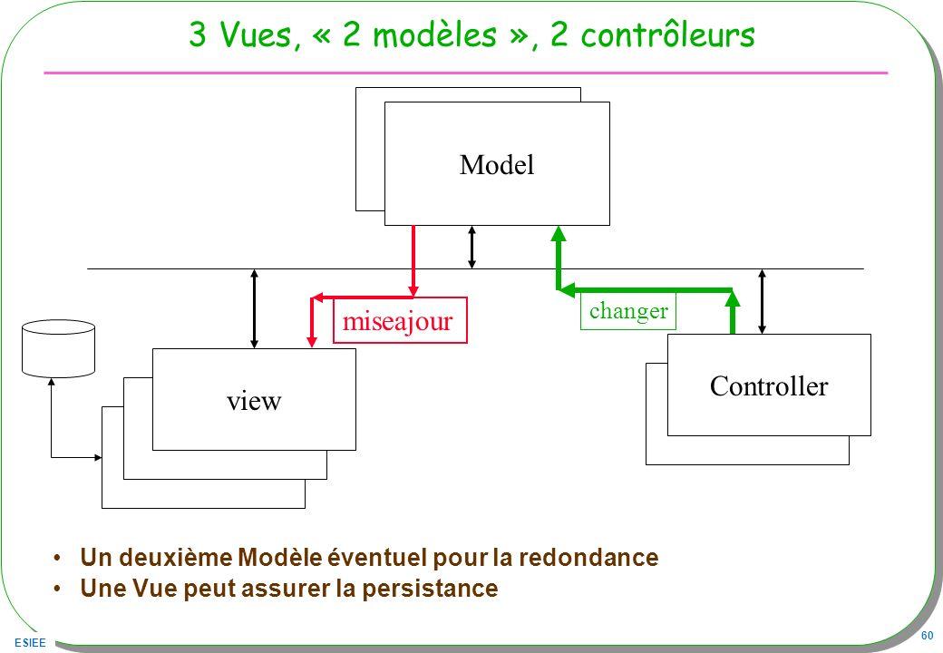 3 Vues, « 2 modèles », 2 contrôleurs