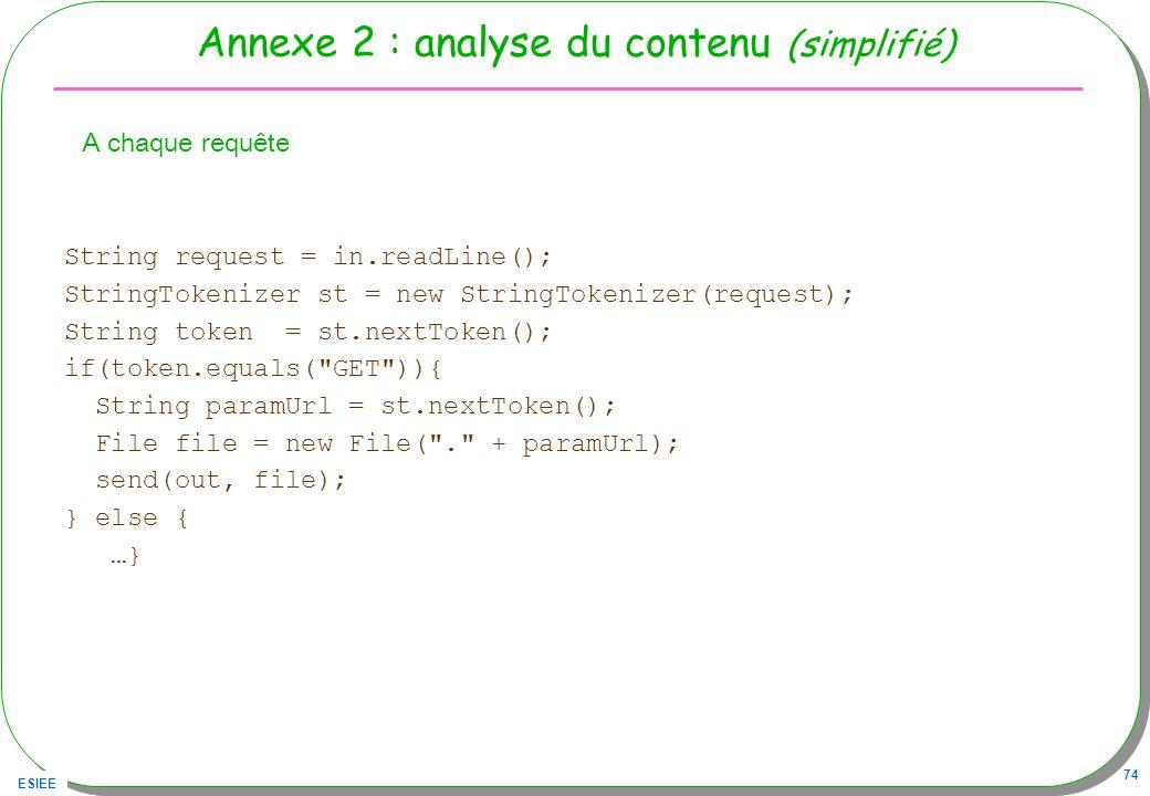 Annexe 2 : analyse du contenu (simplifié)
