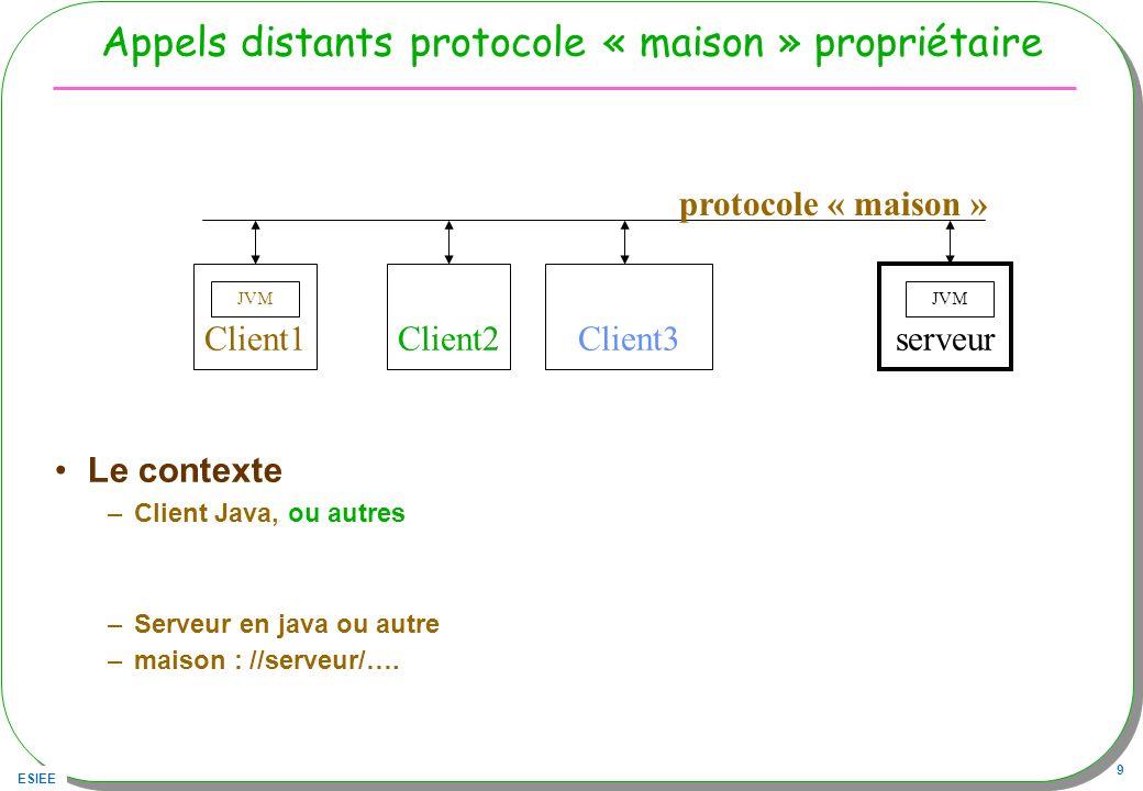 Appels distants protocole « maison » propriétaire