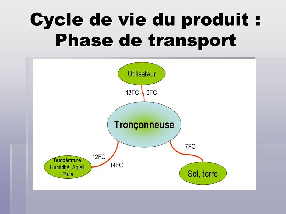 Cycle de vie du produit : Phase de transport