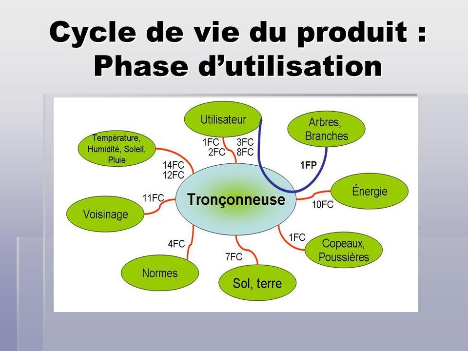 Cycle de vie du produit : Phase d'utilisation