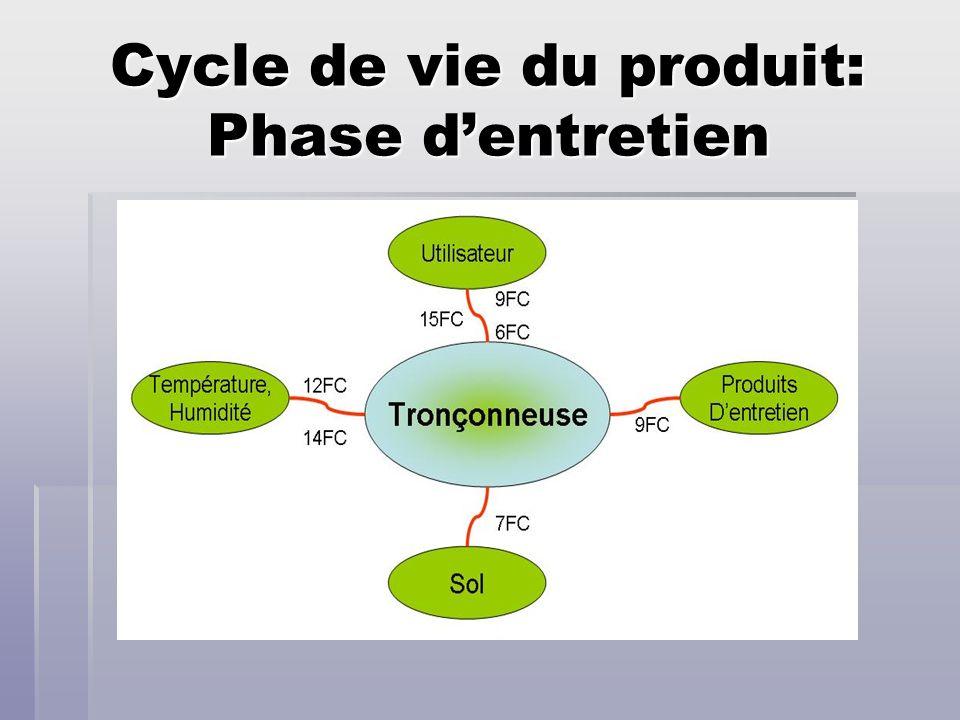 Cycle de vie du produit: Phase d'entretien