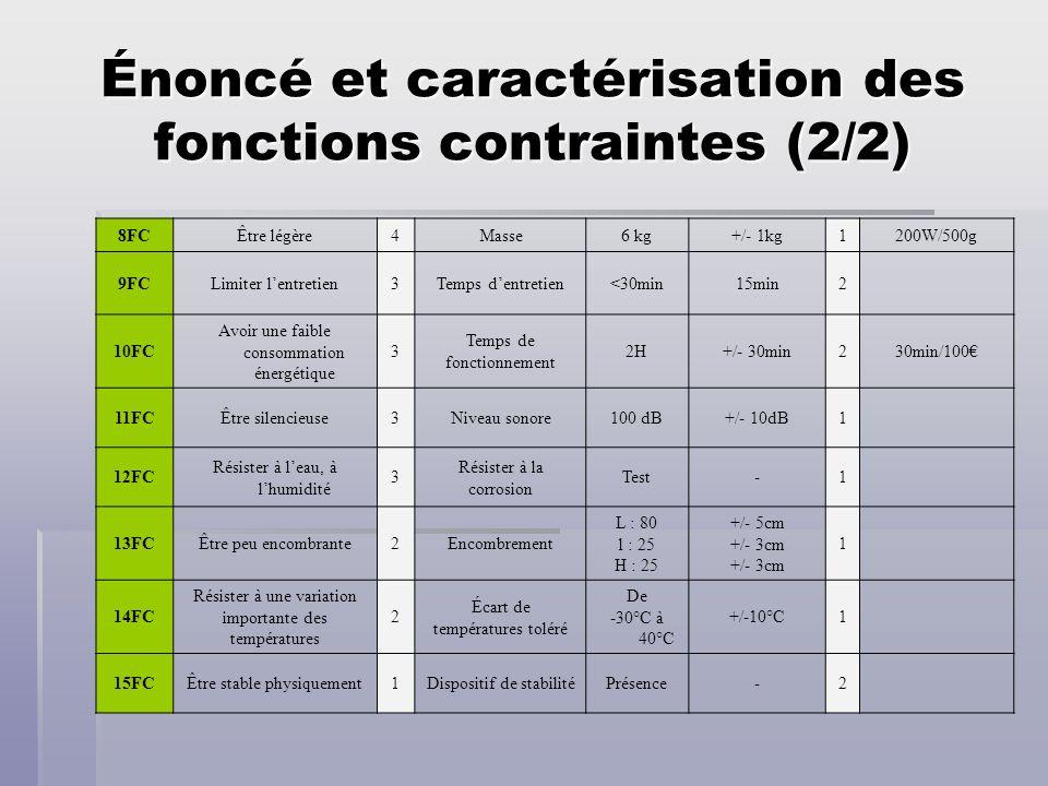 Énoncé et caractérisation des fonctions contraintes (2/2)